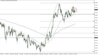 USD/JPY USD/JPY Technical Analysis for June 15, 2021 by FXEmpire