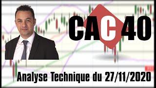 CAC40 INDEX CAC 40 Analyse technique du 27-11-2020 par boursikoter