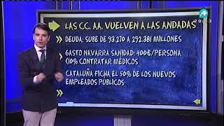 1.500 empleos perdidos al día en España   ¿es evidente la desaceleración económica?
