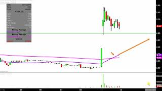 YATRA Yatra Online, Inc. - YTRA Stock Chart Technical Analysis for 03-11-2019