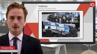DAX30 Perf Index Bourse - DAX, correction attendue après le vote d'hier - IG 16.01.2019