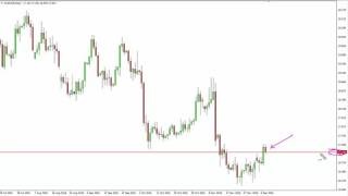 SILVER - USD Silver Technical Analysis for December 09 2016 by FXEmpire.com