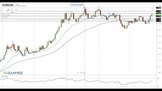 EUR/USD EUR/USD Technical Analysis For October 22, 2020 By FX Empire