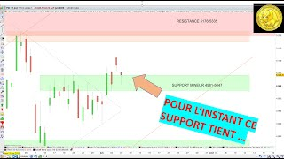 CAC40 INDEX BOURSE et CAC40: analyse technique et matrice de trading pour Mercredi (08/07/20)