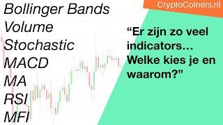 BITCOIN Welke indicators kies je om te traden met Bitcoin?