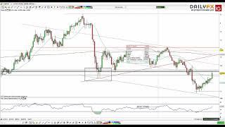 GBP/USD Estrategia en video GBP/USD 29/01/2018