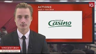 CASINO GUICHARD Bourse - Action Casino Guichard, baisse importante à une semaine des résultats - IG 01.03.2018