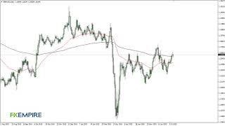 GBP/USD GBP/USD Technical Analysis for July 13, 2020 by FXEmpire