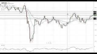 GBP/USD GBP/USD Technical Analysis For July 13, 2020 By FX Empire