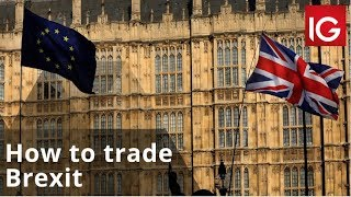 FTSE 100 How to trade Brexit: FTSE 100, GBP/USD and EUR/GBP