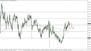 USD/JPY USD/JPY Technical Analysis for the Week of July 26, 2021 by FXEmpire