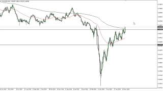 AUD/USD AUD/USD Technical Analysis for May 27, 2020 by FXEmpire