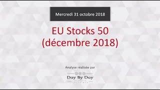 ESTOXX50 PRICE EUR INDEX Idée de trading : achat EU Stocks 50 échéance Décembre 2018