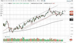 EUR/USD EUR/USD and GBP/USD Forecast April 21, 2021