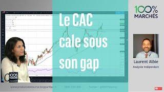 CAC40 INDEX Le CAC cale sous son gap - 100% Marchés - soir - 23/09/2021