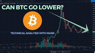 Bitcoin Did Bitcoin Really Find Its Bottom? Technical Analysis
