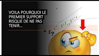 CAC40 INDEX Bourse et CAC40: le premier support pourrait ne pas tenir (27/11/20)