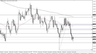 GBP/JPY GBP/JPY Technical Analysis for the week of June 17, 2019 by FXEmpire