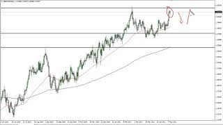 GBP/USD GBP/USD Technical Analysis for May 13, 2021 by FXEmpire