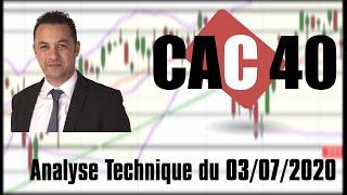 CAC40 INDEX CAC 40 Analyse technique du 03-07-2020 par boursikoter