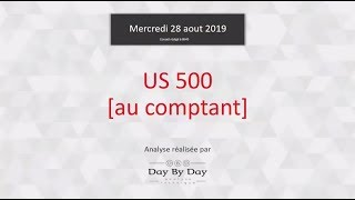 S&P500 INDEX Idée de trading : vente US 500 [au comptant]