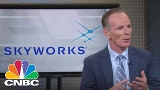 SKYWORKS SOLUTIONS INC. Skyworks Solutions CEO: Digital Traffic Jam | Mad Money | CNBC
