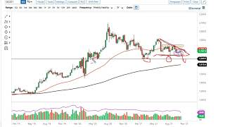 GOLD - USD Gold Technical Analysis for the Week of October 18, 2021 by FXEmpire