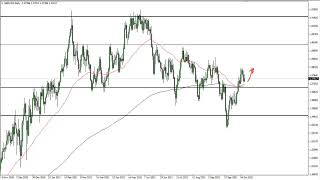 GBP/USD GBP/USD Technical Analysis for October 26, 2021 by FXEmpire