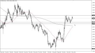 GBP/USD GBP/USD Technical Analysis for November 21, 2019 by FXEmpire