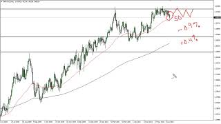 GBP/USD GBP/USD Technical Analysis for June 16, 2021 by FXEmpire