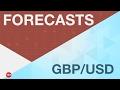 Прогноз для пары GBP/USD