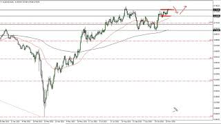 AUD/USD AUD/USD Technical Analysis for November 27, 2020 by FXEmpire