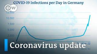 Germany tops 10,000 deaths +++ France surpasses 1 million cases | Coronavirus update