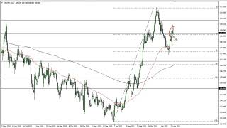 USD/JPY USD/JPY Technical Analysis for May 5, 2021 by FXEmpire