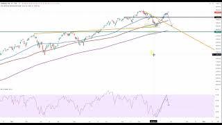 DOW JONES INDUSTRIAL AVERAGE Wall Street - Rekordstimmung in Gefahr?