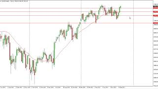 FTSE 100 FTSE 100 Technical Analysis for the week of October 16, 2017 by FXEmpire.com