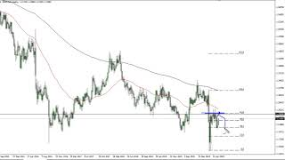 GBP/USD GBP/USD Technical Analysis for the Week of June 1, 2020 by FXEmpire