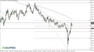 AUD/USD AUD/USD Technical Analysis for the Week of July 6, 2020 by FXEmpire