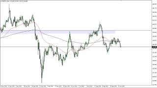 GBP/JPY GBP/JPY Technical Analysis for October 30, 2020 by FXEmpire
