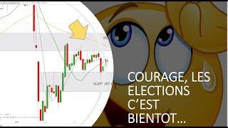 CAC40 INDEX Bourse: où en est la tendance de moyen terme? (24/10/20)