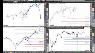 NASDAQ100 INDEX Rüdiger Born mit Aufwärtsszenario für Dow, Nasdaq und S&P 500