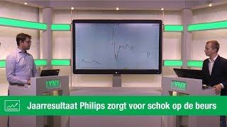PHILIPS KON Jaarresultaat aandeel Philips zorgt voor schok op de beurs | LYNX