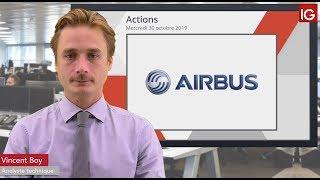AIRBUS Bourse - AIRBUS, une commande très importante en Inde- IG 30.10.2019