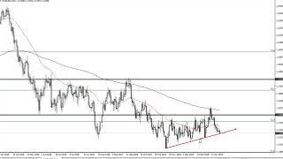 EUR/USD EUR/USD Technical Analysis for January 23, 2019 by FXEmpire.com