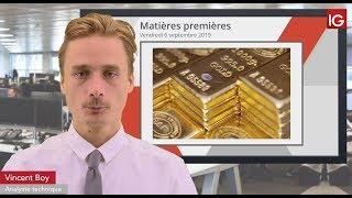 GOLD - USD Bourse - GOLD, l'espoir commercial! - IG 06.09.2019