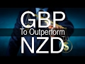 GBP sobe diante de NZD