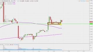 SUGARMADE INC Sugarmade, Inc - SGMD Stock Chart Technical Analysis for 01-08-18