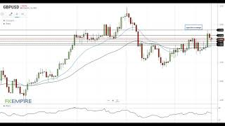 GBP/USD GBP/USD Technical Analysis For October 23, 2020 By FX Empire