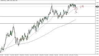 GBP/USD GBP/USD Technical Analysis for June 15, 2021 by FXEmpire
