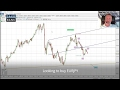 EUR/JPY - Why I'm looking to buy EURJPY: Coleman